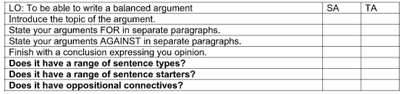 3rd grade essay writing worksheets image 1